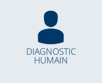 Diagnostic Humain